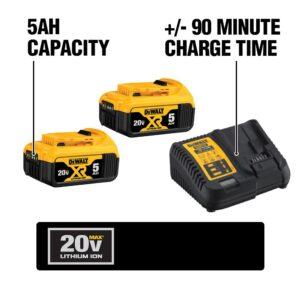 DEWALT 20-Volt MAX Cordless 4-1/2 in. to 5 in. Grinder, (2) 20-Volt 5.0Ah Batteries & Charger