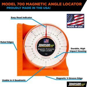Johnson Magnetic Angle Locator