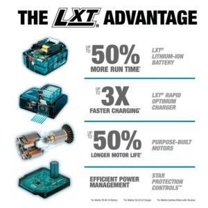 Makita 18-Volt X2 LXT Lithium-Ion (36V) Brushless Cordless 9 in. Paddle Switch Cut-Off/Angle Grinder w Electric Brake Tool Only