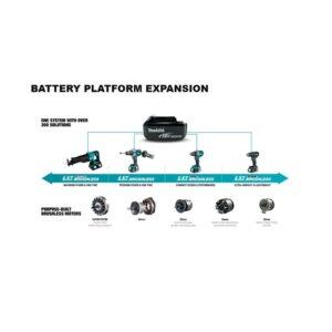 Makita 18V LXT Brushless Compact Router, 18V LXT Brushless Jig Saw and 18V LXT 3-1/4 in. Planer w/ bonus 18V LXT Starter Pack