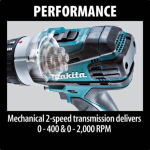 Makita 18-Volt LXT Lithium-Ion 1/2 in. Cordless Hammer Driver/Drill Kit with (2) Batteries (4.0 Ah), Charger and Hard Case