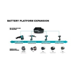 Makita 18-Volt LXT Lithium-Ion 7/8 in. Cordless SDS-Plus Concrete/Masonry Rotary Hammer Drill (Tool-Only)