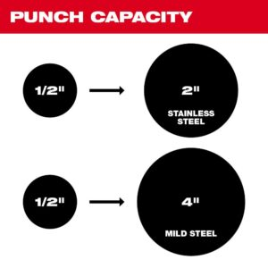 Milwaukee M18 18-Volt Lithium-Ion Cordless FORCE LOGIC 6 Ton Knockout Tool 1/2 in. to 2 in. Kit w/(1) 2.0 Ah Battery, Die Set