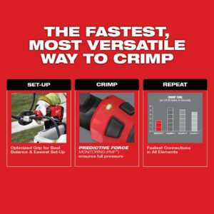 Milwaukee M18 18-Volt Lithium-Ion Cordless FORCE LOGIC 6-Ton Utility Crimping Kit with D3 Snub Nose Jaw