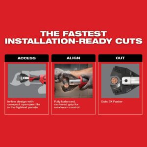 Milwaukee M18 18-Volt Lithium-Ion Cordless Cable Cutter with CU/AL Jaws with One 2.0 Ah Battery, Charger, Hard Case