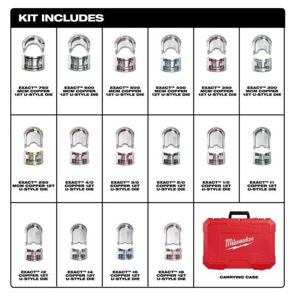 Milwaukee #6 to 750 MCM Copper 12T U-Style Die Kit